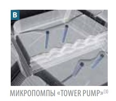 микропомпа Tower pump